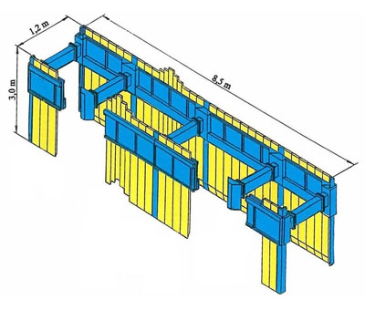 point trench shoring systems uprent